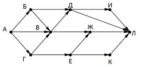 Поиск путей в графе