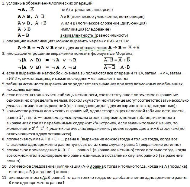 ЕГЭ информатика логические функции